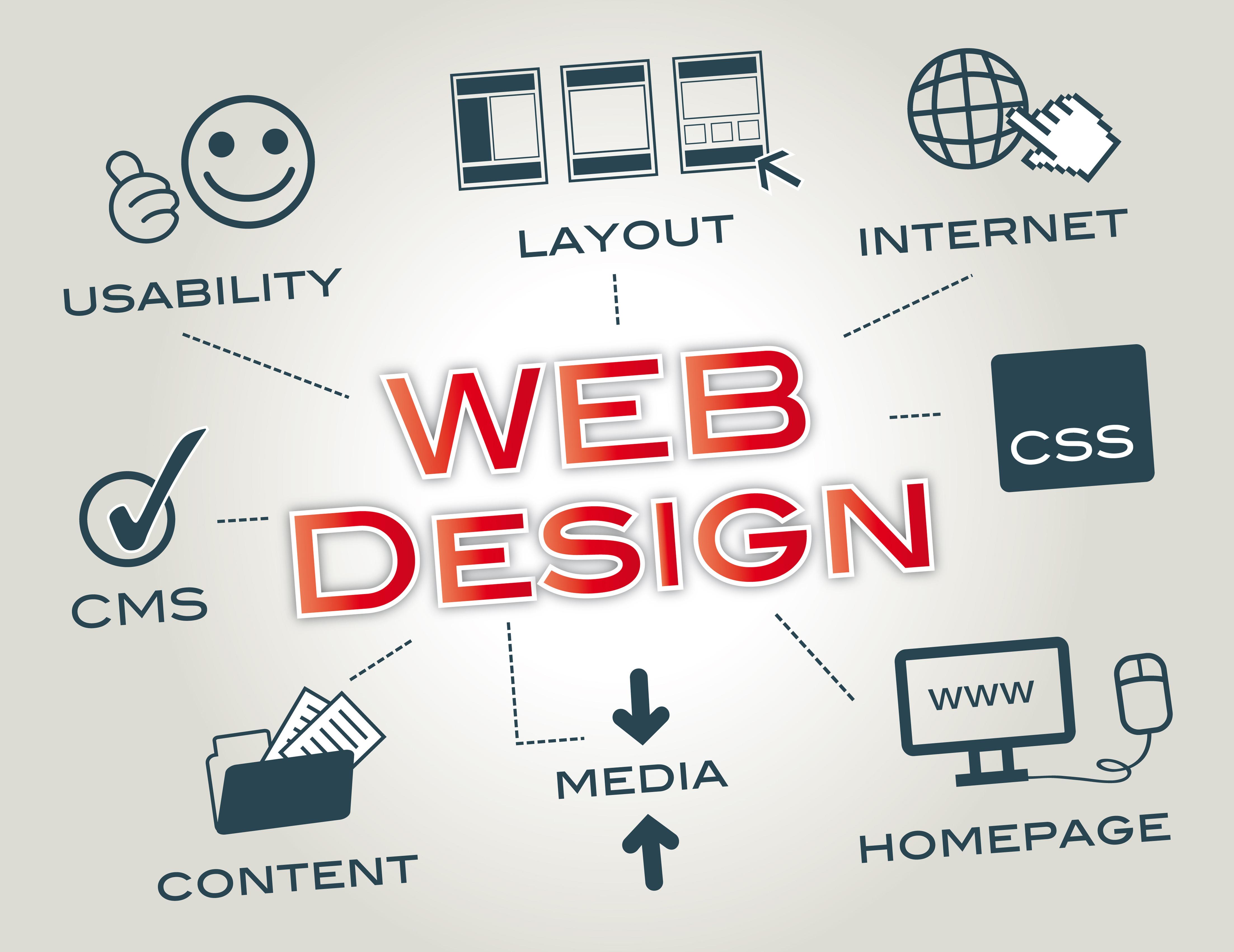 WEB-DESIGNING-TREND-2015